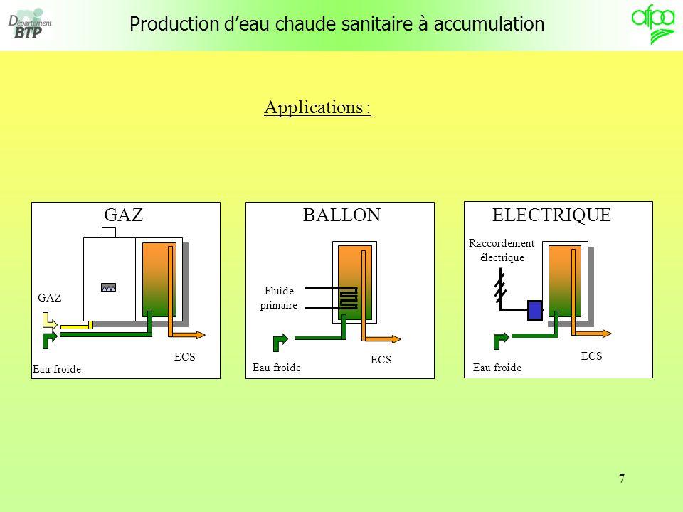 8 Production deau chaude sanitaire à semi accumulation Dans ce type de production, leau chaude sanitaire est produite instantanément et stockée dans un ballon tampon dont le dimensionnement lui permet dassurer un débit de pointe de consommation de 10 minutes (Qm).