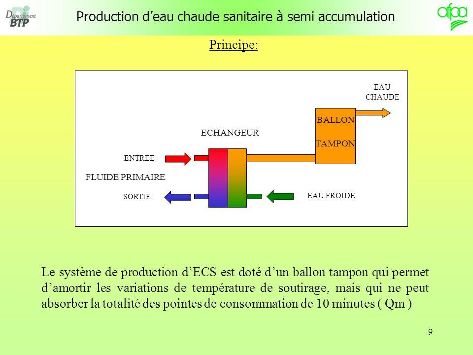 20 La formule de calcul générale Un système de production dECS doit toujours être capable de fournir l ECS pour lequel il à été conçu.