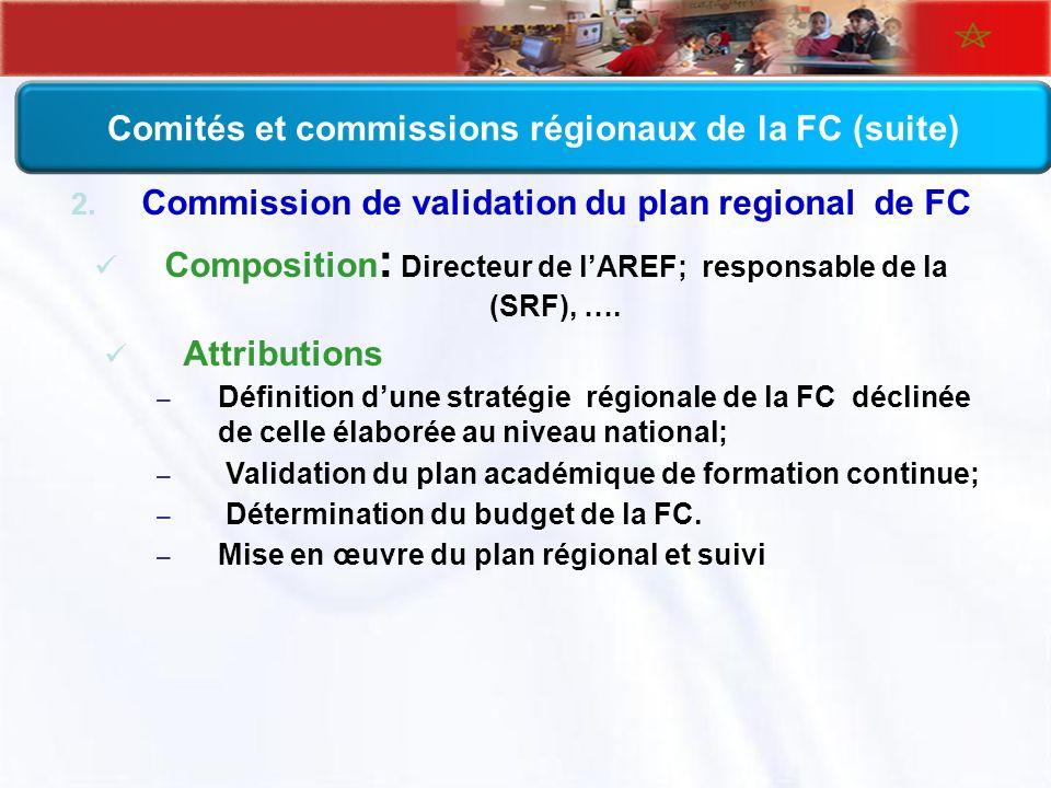 Comités et commissions régionaux de la FC (suite) 2. Commission de validation du plan regional de FC Composition : Directeur de lAREF; responsable de