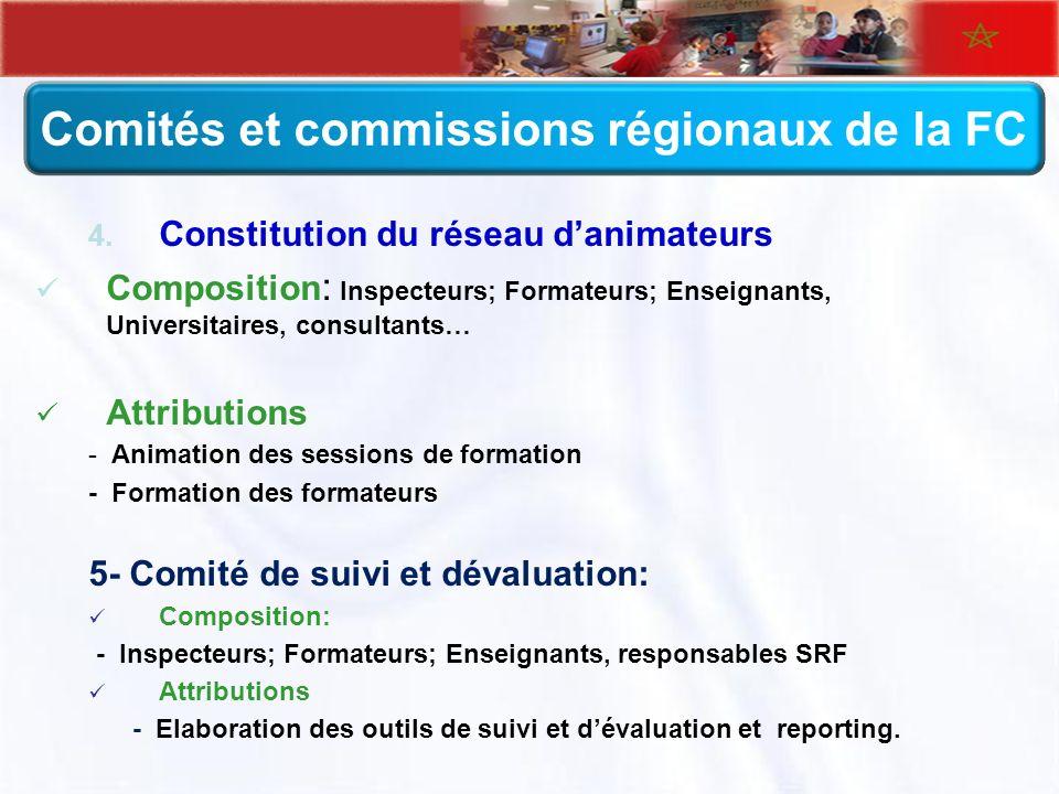 Comités et commissions régionaux de la FC 4. Constitution du réseau danimateurs Composition : Inspecteurs; Formateurs; Enseignants, Universitaires, co