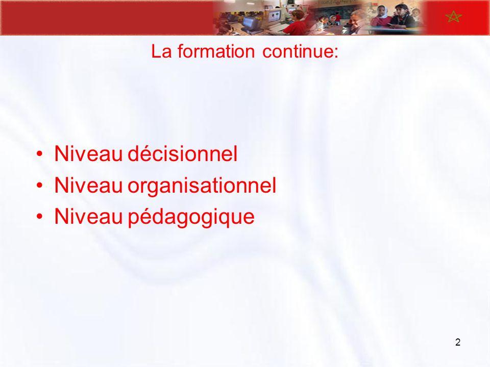 La formation continue: Niveau décisionnel Niveau organisationnel Niveau pédagogique 2