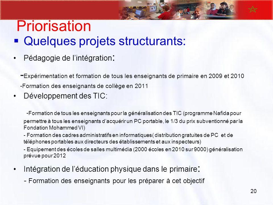 Priorisation Quelques projets structurants: Pédagogie de lintégration : - Expérimentation et formation de tous les enseignants de primaire en 2009 et