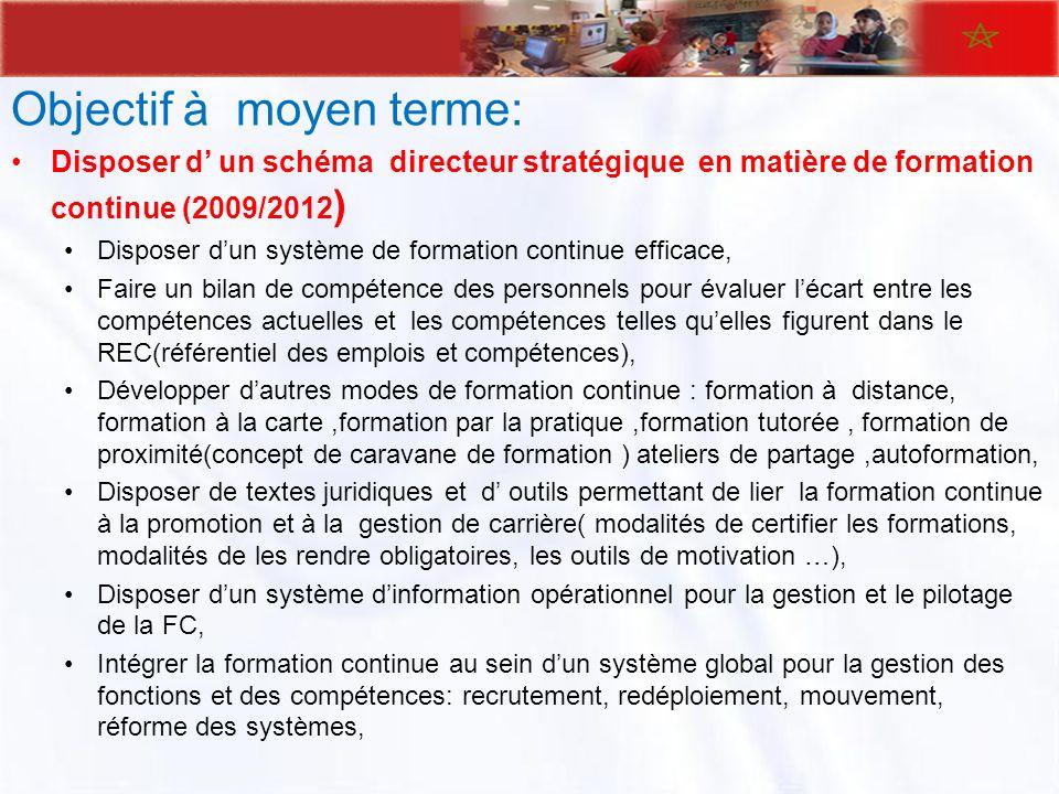 Objectif à moyen terme: Disposer d un schéma directeur stratégique en matière de formation continue (2009/2012 ) Disposer dun système de formation con