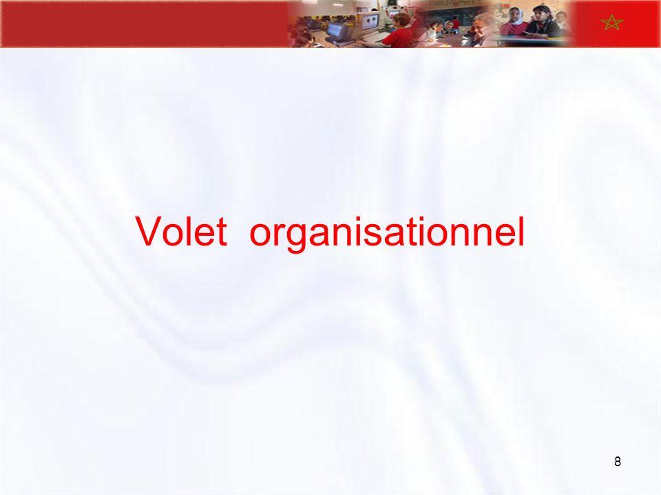 Volet organisationnel 8