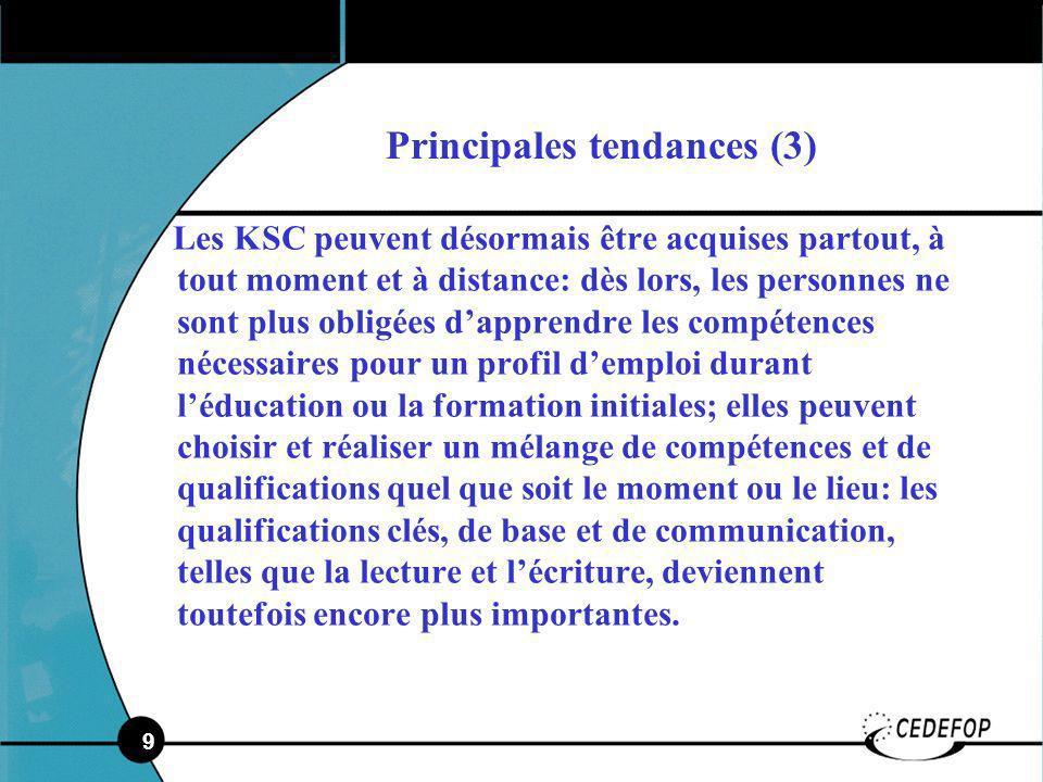 10 Concepts Compétence ou qualifications.Apprentissage ou qualifications.