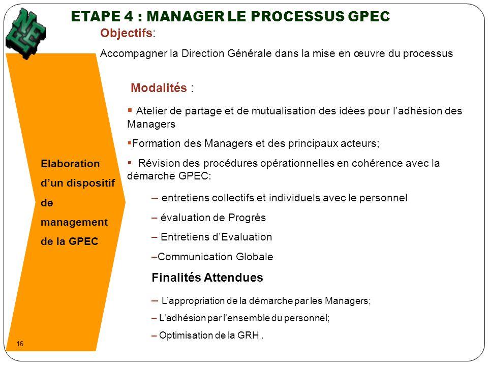 ETAPE 4 : MANAGER LE PROCESSUS GPEC Elaboration dun dispositif de management de la GPEC Objectifs: Accompagner la Direction Générale dans la mise en œ