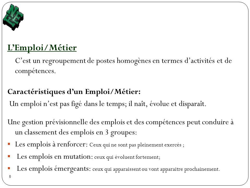 8 LEmploi/Métier Cest un regroupement de postes homogènes en termes dactivités et de compétences. Caractéristiques dun Emploi/Métier: Un emploi nest p