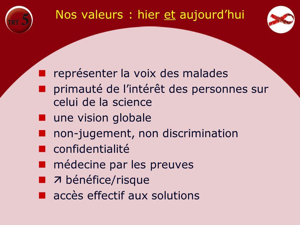 Nos valeurs : hier et aujourdhui représenter la voix des malades primauté de lintérêt des personnes sur celui de la science une vision globale non-jug