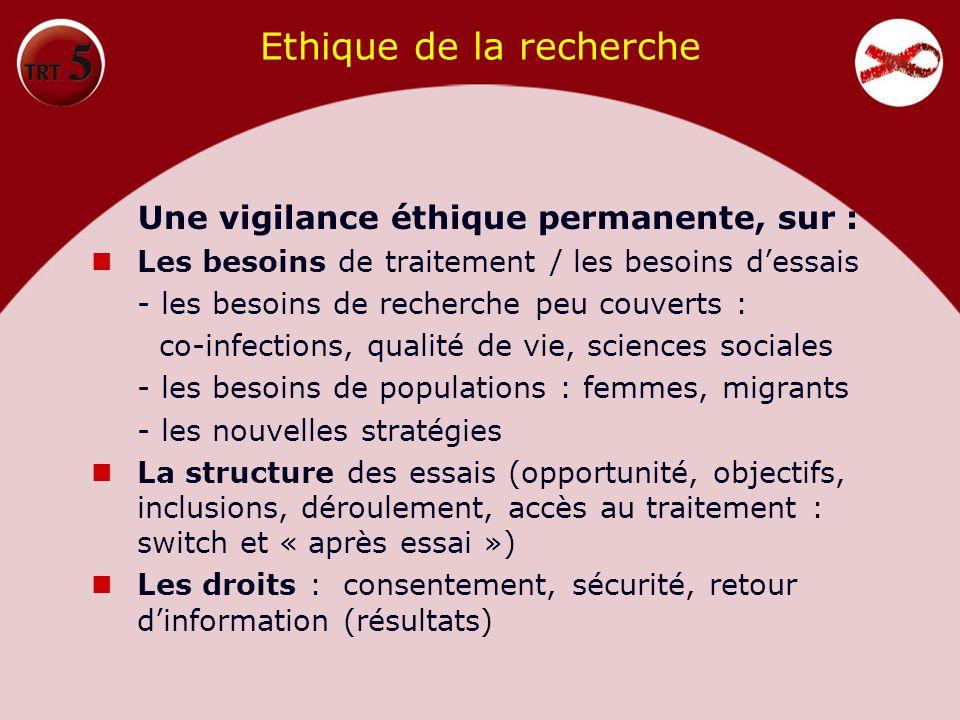 Ethique de la recherche Une vigilance éthique permanente, sur : Les besoins de traitement / les besoins dessais - les besoins de recherche peu couvert