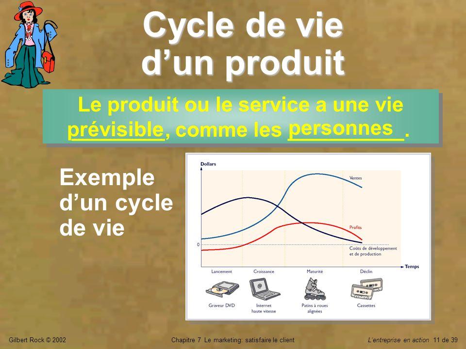 Gilbert Rock © 2002Chapitre 7 Le marketing: satisfaire le clientLentreprise en action 11 de 39 Cycle de vie dun produit Le produit ou le service a une