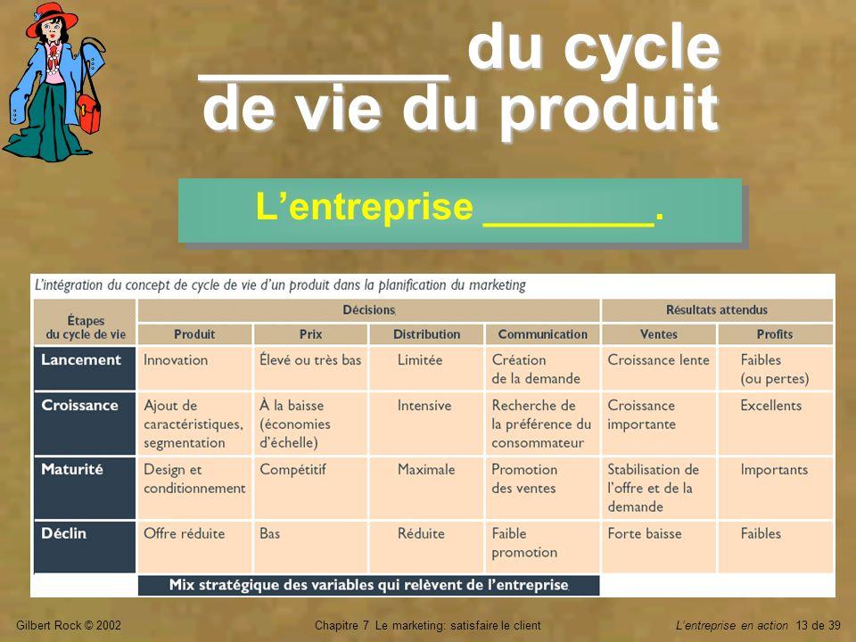 Gilbert Rock © 2002Chapitre 7 Le marketing: satisfaire le clientLentreprise en action 13 de 39 _______ du cycle de vie du produit Lentreprise ________