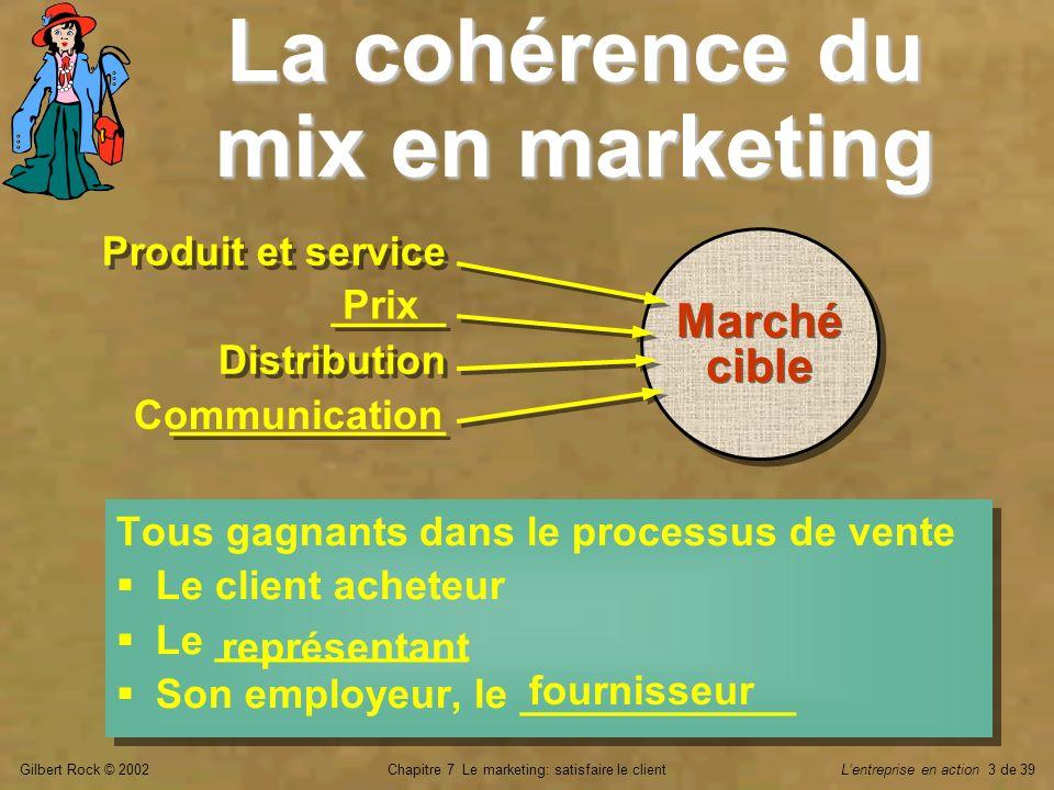 Gilbert Rock © 2002Chapitre 7 Le marketing: satisfaire le clientLentreprise en action 4 de 39 Le produit Représente la _________ faite par lentreprise de satisfaire un ou plusieurs besoins (physiologiques ou ______________) du client.
