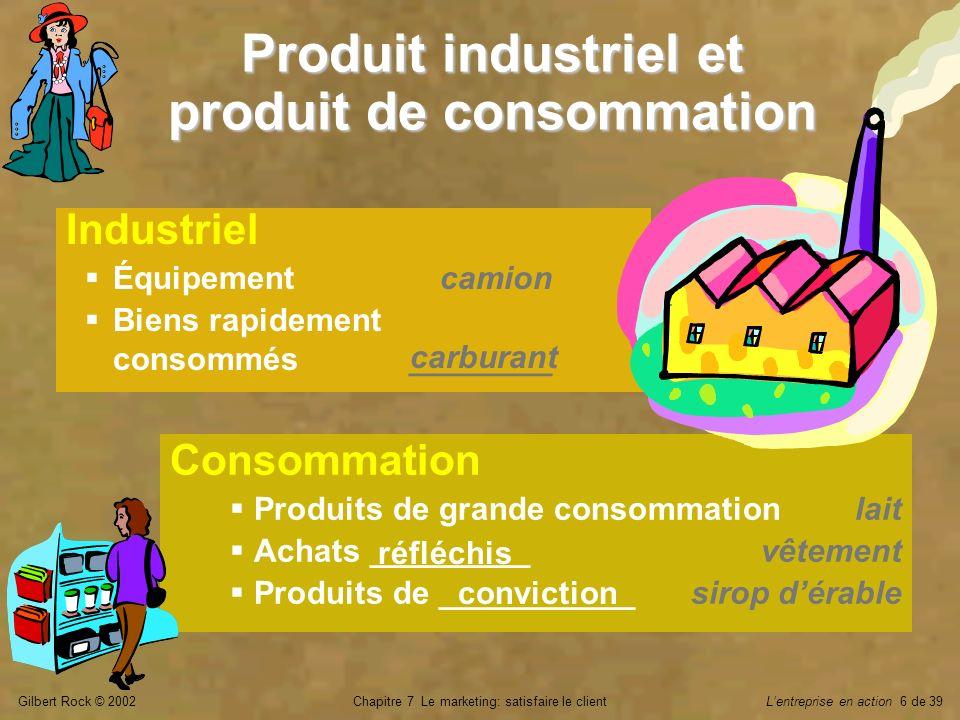 Gilbert Rock © 2002Chapitre 7 Le marketing: satisfaire le clientLentreprise en action 7 de 39 Le produit inclut : la forme, la ______, la couleur, le contenant, la garantie, l________, la qualité, le service après-vente, les _________.