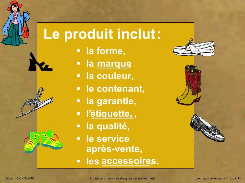 Gilbert Rock © 2002Chapitre 7 Le marketing: satisfaire le clientLentreprise en action 18 de 39 Le prix est dynamique Le prix fait partie de l______ du produit.