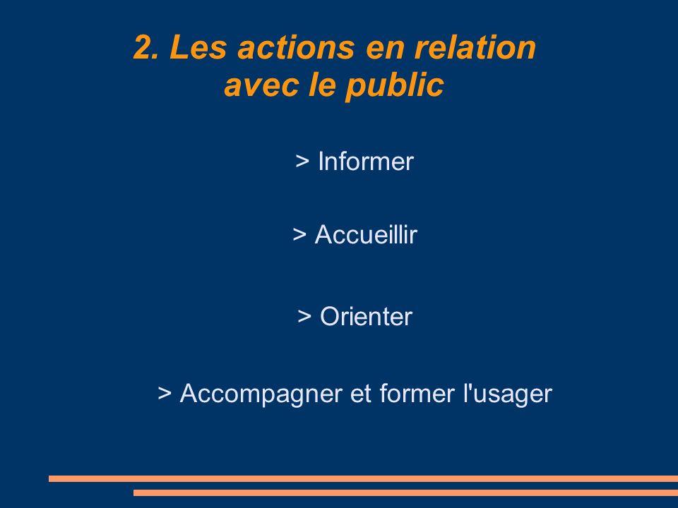 2. Les actions en relation avec le public > Informer > Accueillir > Orienter > Accompagner et former l'usager