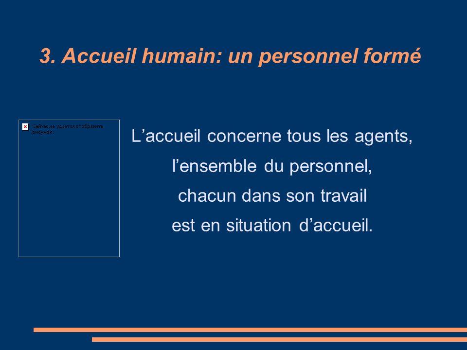 3. Accueil humain: un personnel formé Laccueil concerne tous les agents, lensemble du personnel, chacun dans son travail est en situation daccueil.