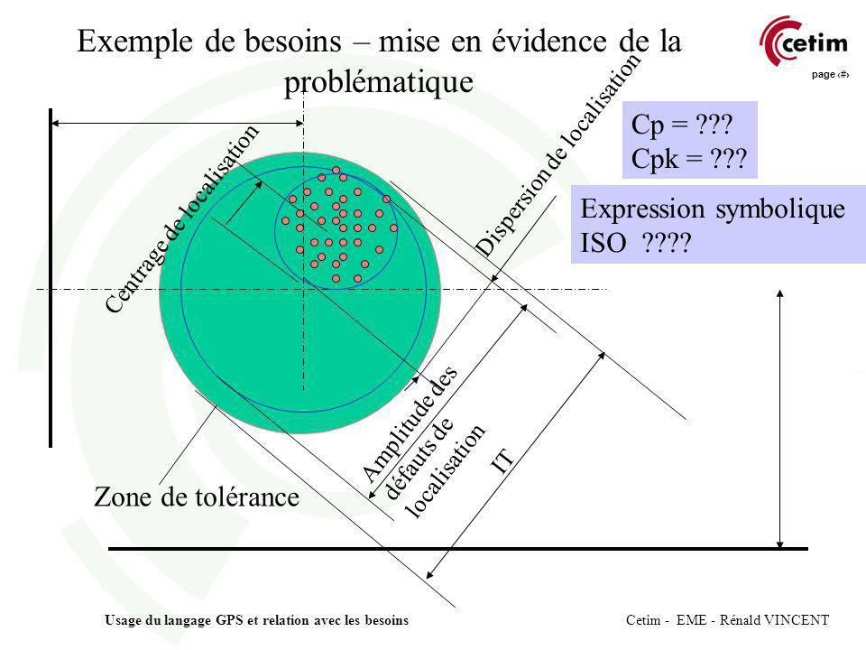 page 10 Usage du langage GPS et relation avec les besoins Cetim - EME - Rénald VINCENT Zone de tolérance IT Amplitude des défauts de localisation Cent
