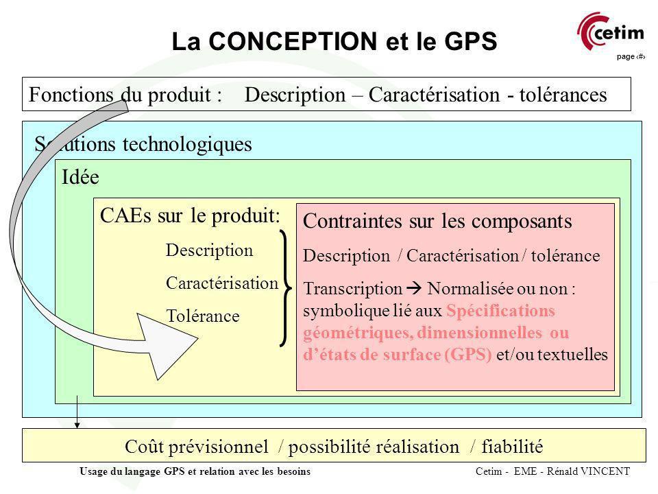 page 4 Usage du langage GPS et relation avec les besoins Cetim - EME - Rénald VINCENT Solutions technologiques Idée CAEs sur le produit: Description C