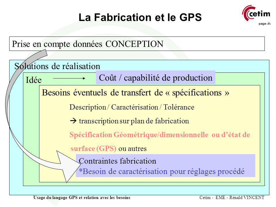 page 5 Usage du langage GPS et relation avec les besoins Cetim - EME - Rénald VINCENT Idée Besoins éventuels de transfert de « spécifications » Descri