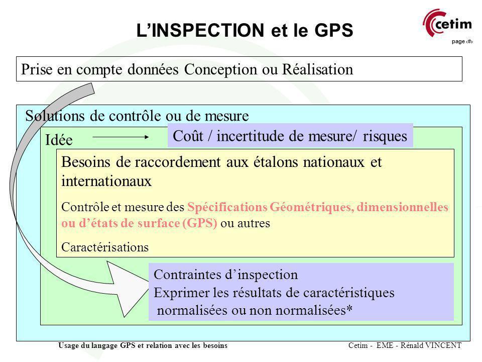 page 6 Usage du langage GPS et relation avec les besoins Cetim - EME - Rénald VINCENT Idée Besoins de raccordement aux étalons nationaux et internatio