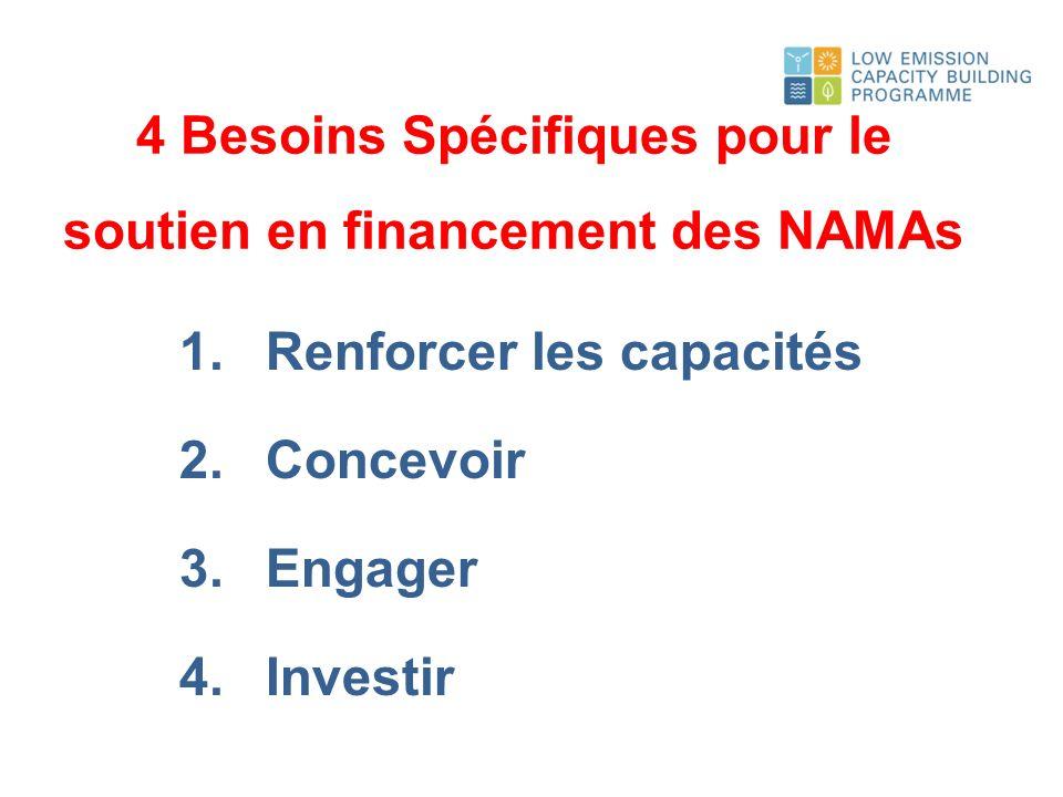 4 Besoins Spécifiques pour le soutien en financement des NAMAs 1.