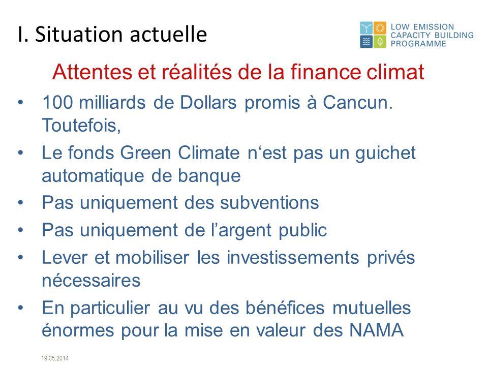 Attentes et réalités de la finance climat 100 milliards de Dollars promis à Cancun.
