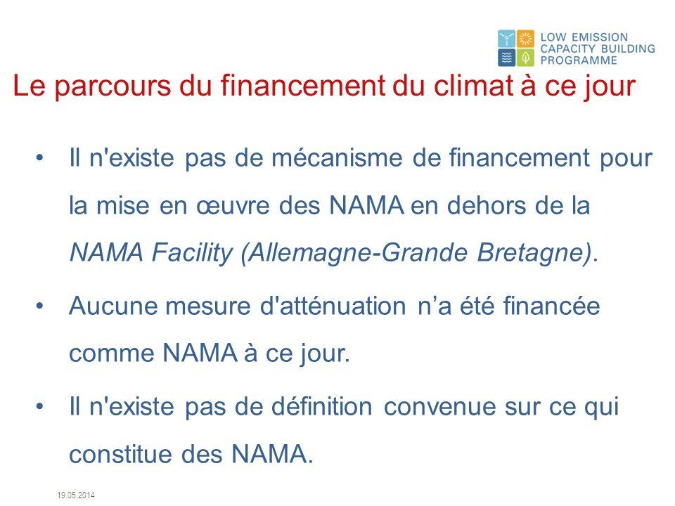 Le parcours du financement du climat à ce jour Il n existe pas de mécanisme de financement pour la mise en œuvre des NAMA en dehors de la NAMA Facility (Allemagne-Grande Bretagne).