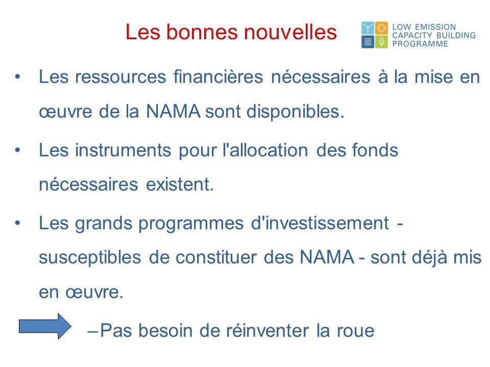 Les bonnes nouvelles Les ressources financières nécessaires à la mise en œuvre de la NAMA sont disponibles.