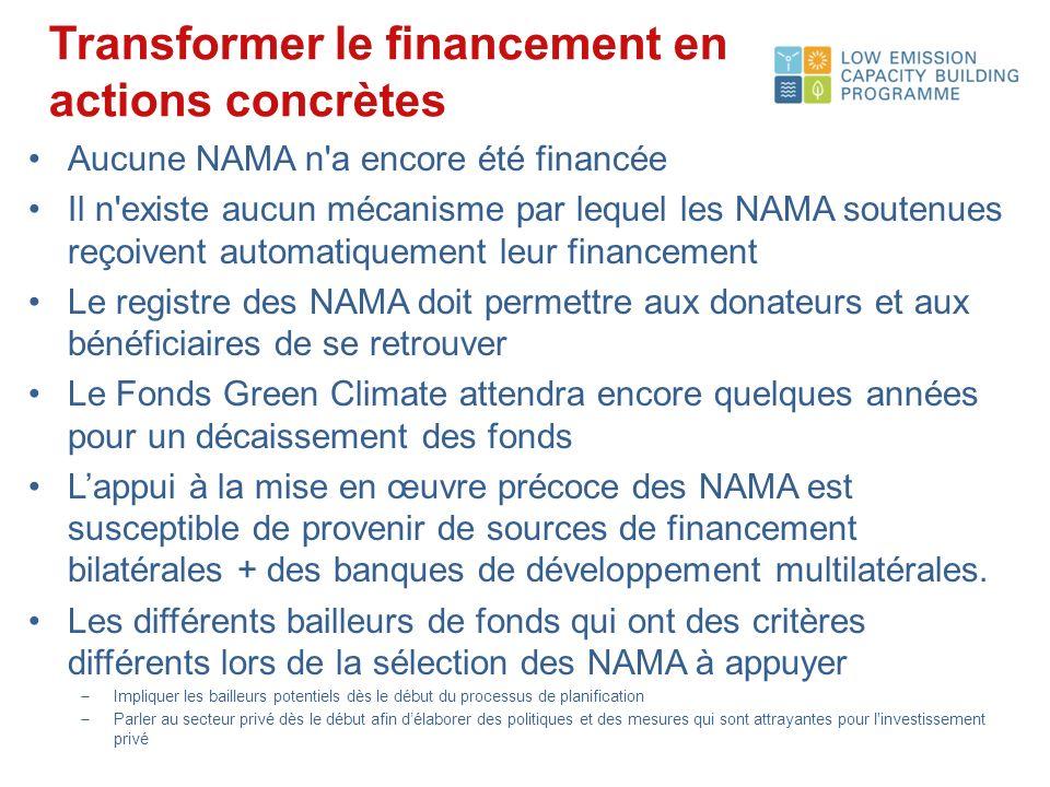 Transformer le financement en actions concrètes Aucune NAMA n a encore été financée Il n existe aucun mécanisme par lequel les NAMA soutenues reçoivent automatiquement leur financement Le registre des NAMA doit permettre aux donateurs et aux bénéficiaires de se retrouver Le Fonds Green Climate attendra encore quelques années pour un décaissement des fonds Lappui à la mise en œuvre précoce des NAMA est susceptible de provenir de sources de financement bilatérales + des banques de développement multilatérales.