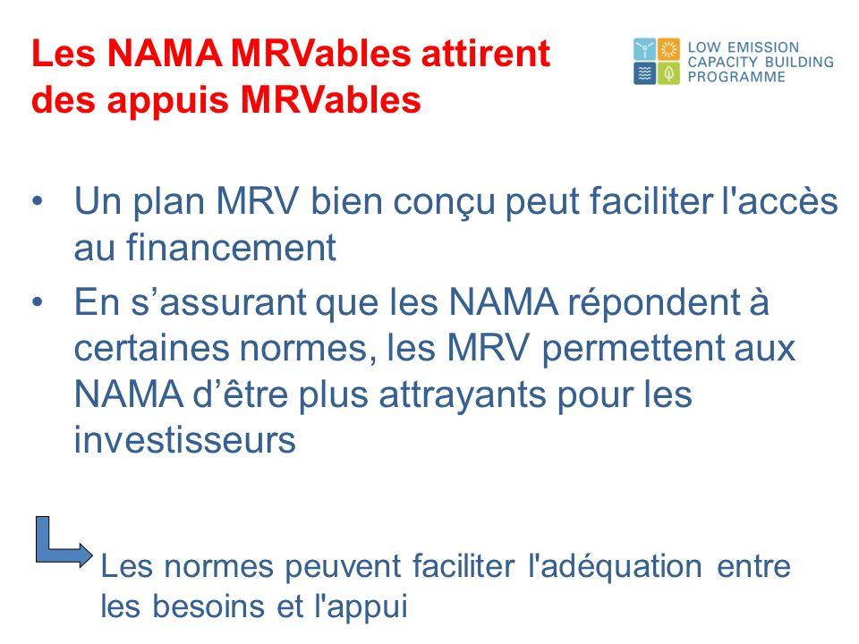 Les NAMA MRVables attirent des appuis MRVables Un plan MRV bien conçu peut faciliter l accès au financement En sassurant que les NAMA répondent à certaines normes, les MRV permettent aux NAMA dêtre plus attrayants pour les investisseurs Les normes peuvent faciliter l adéquation entre les besoins et l appui