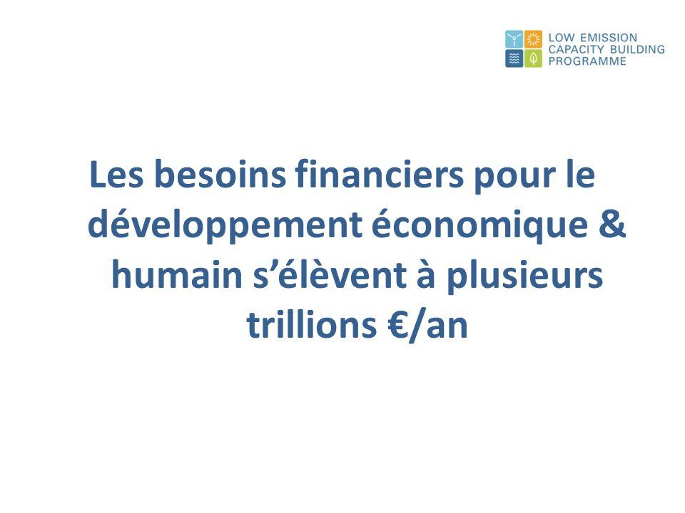 Enjeux du financement Les estimations des coûts de l atténuation des émissions de GES dans les pays en développement (cas des NAMA) ont atteint 1 100 milliards d euros par an *.