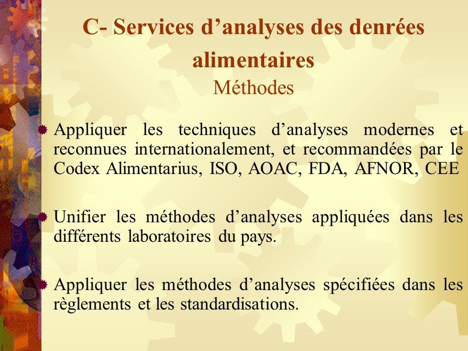 C- Services danalyses des denrées alimentaires Méthodes Appliquer les techniques danalyses modernes et reconnues internationalement, et recommandées p