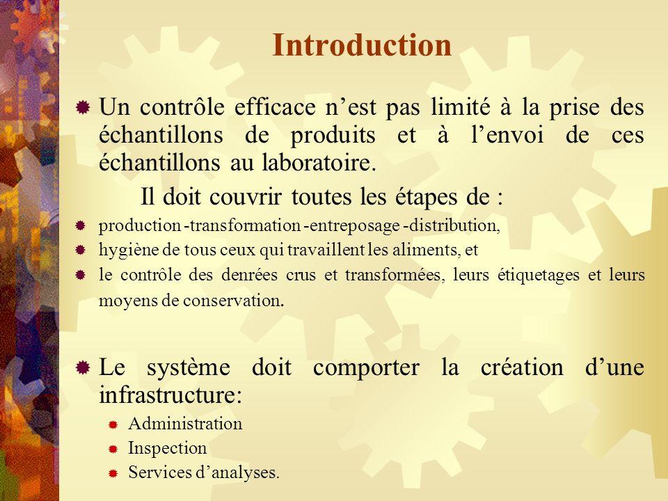 Introduction Un contrôle efficace nest pas limité à la prise des échantillons de produits et à lenvoi de ces échantillons au laboratoire. Il doit couv