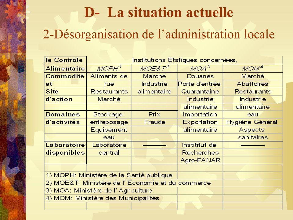 D- La situation actuelle 2-Désorganisation de ladministration locale