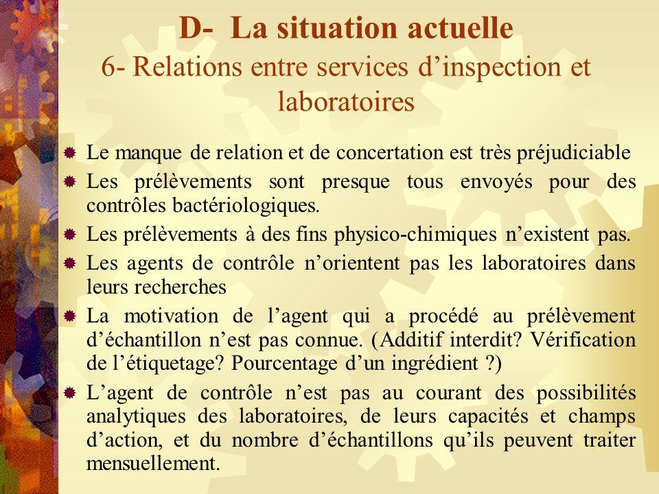 D- La situation actuelle 6- Relations entre services dinspection et laboratoires Le manque de relation et de concertation est très préjudiciable Les p