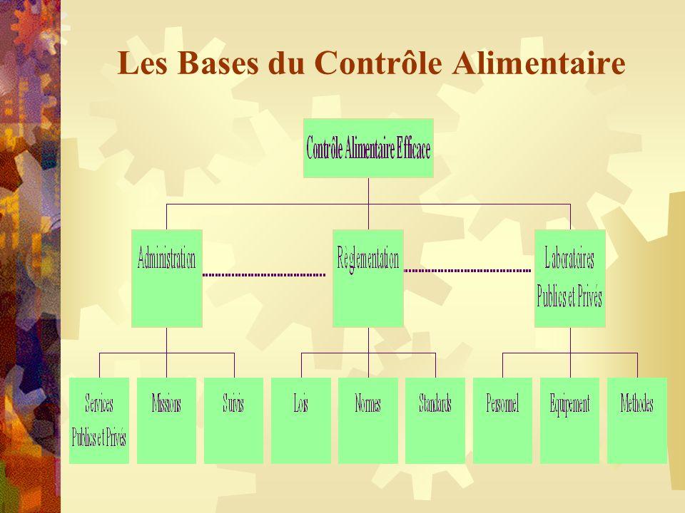 A- Administration Administration locale Elle est représentée par les divers services des Ministères: Agriculture, Santé, économie et commerce, et municipalités.