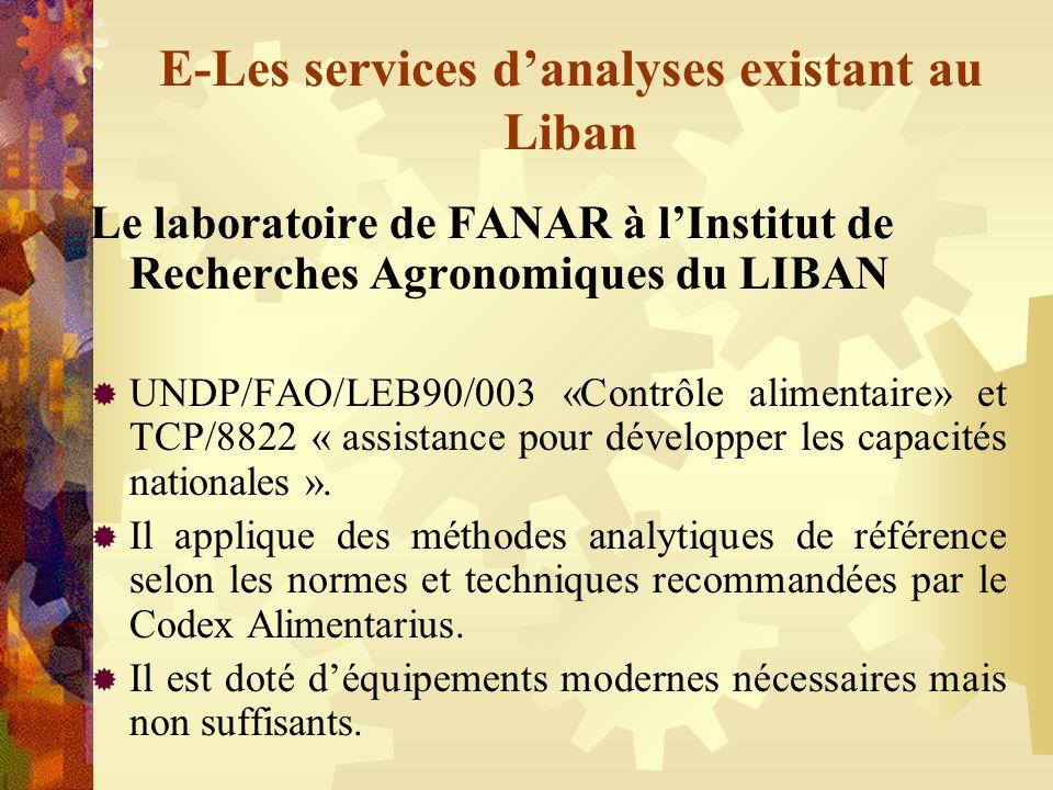 E-Les services danalyses existant au Liban Le laboratoire de FANAR à lInstitut de Recherches Agronomiques du LIBAN UNDP/FAO/LEB90/003 «Contrôle alimen