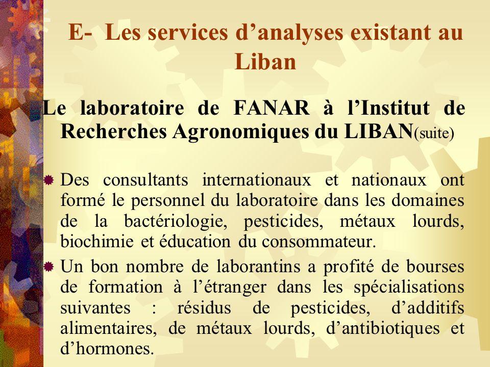 E- Les services danalyses existant au Liban Le laboratoire de FANAR à lInstitut de Recherches Agronomiques du LIBAN (suite) Des consultants internatio