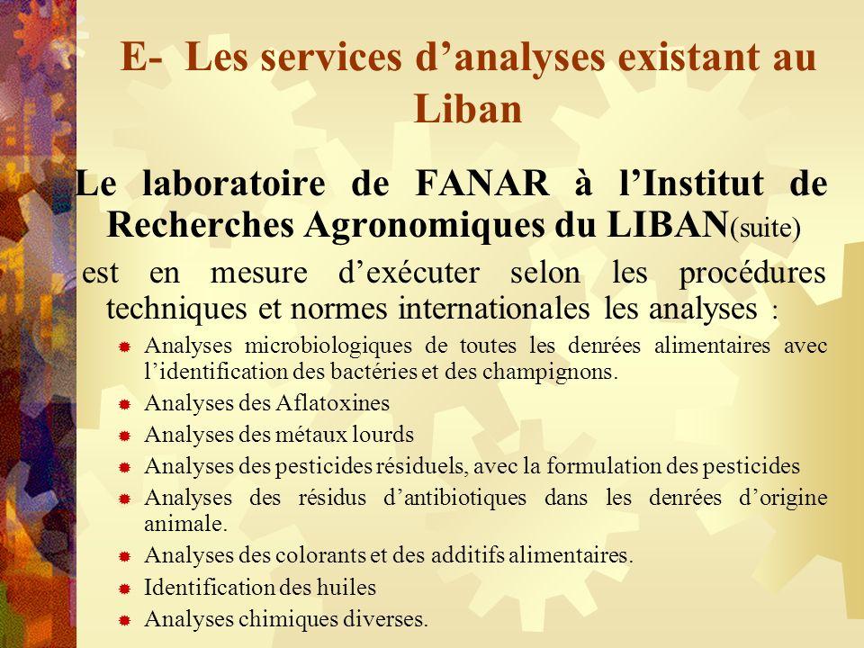 E- Les services danalyses existant au Liban Le laboratoire de FANAR à lInstitut de Recherches Agronomiques du LIBAN (suite) est en mesure dexécuter se