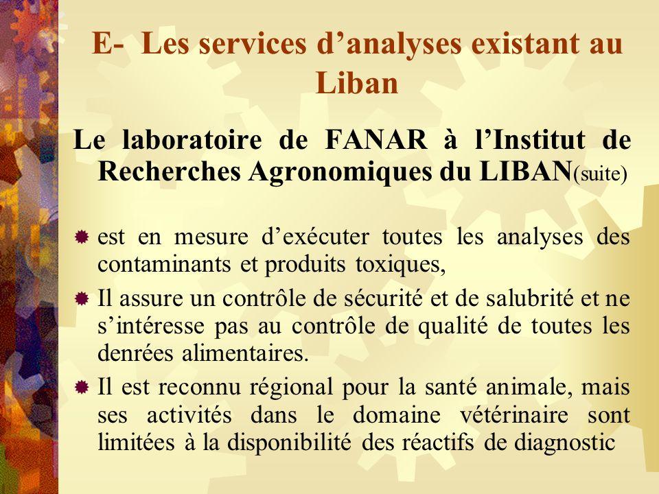 E- Les services danalyses existant au Liban Le laboratoire de FANAR à lInstitut de Recherches Agronomiques du LIBAN (suite) est en mesure dexécuter to
