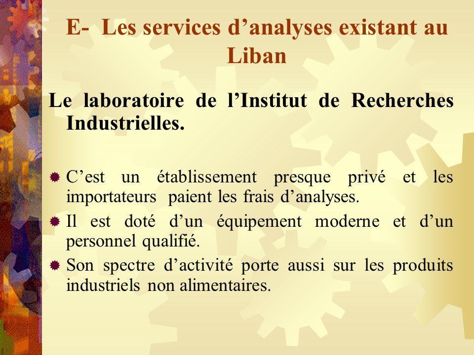 E- Les services danalyses existant au Liban Le laboratoire de lInstitut de Recherches Industrielles. Cest un établissement presque privé et les import