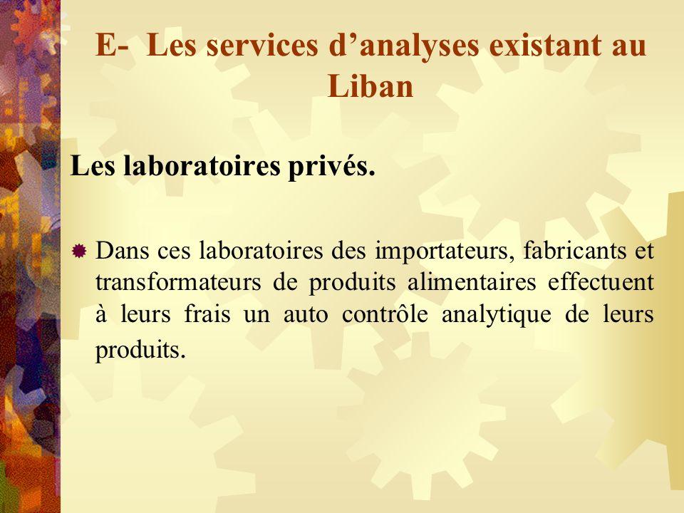 E- Les services danalyses existant au Liban Les laboratoires privés. Dans ces laboratoires des importateurs, fabricants et transformateurs de produits