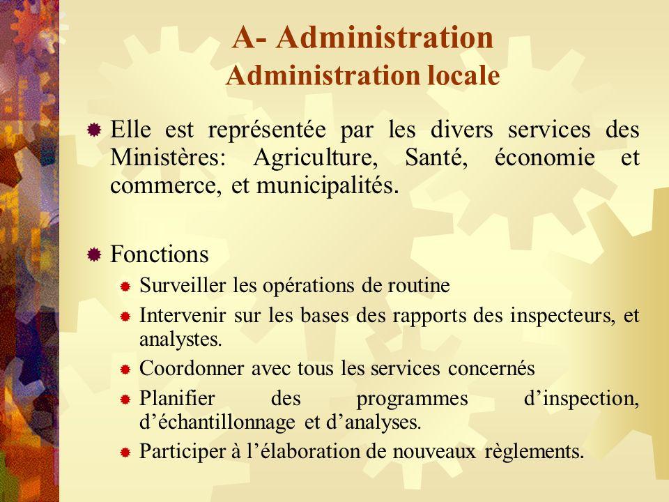 A- Administration Administration locale Elle est représentée par les divers services des Ministères: Agriculture, Santé, économie et commerce, et muni