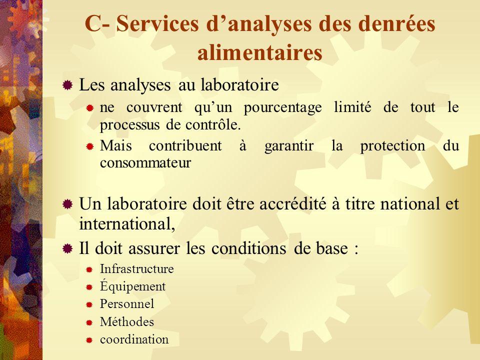 C- Services danalyses des denrées alimentaires Les analyses au laboratoire ne couvrent quun pourcentage limité de tout le processus de contrôle. Mais