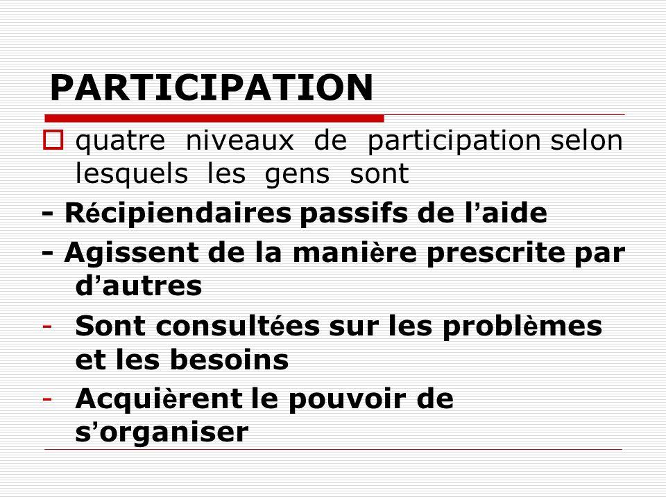 PARTICIPATION quatre niveaux de participation selon lesquels les gens sont - R é cipiendaires passifs de l aide - Agissent de la mani è re prescrite par d autres -Sont consult é es sur les probl è mes et les besoins -Acqui è rent le pouvoir de s organiser