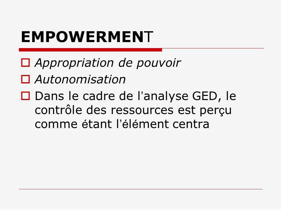 EMPOWERMENT Appropriation de pouvoir Autonomisation Dans le cadre de l analyse GED, le contrôle des ressources est per ç u comme é tant l é l é ment centra