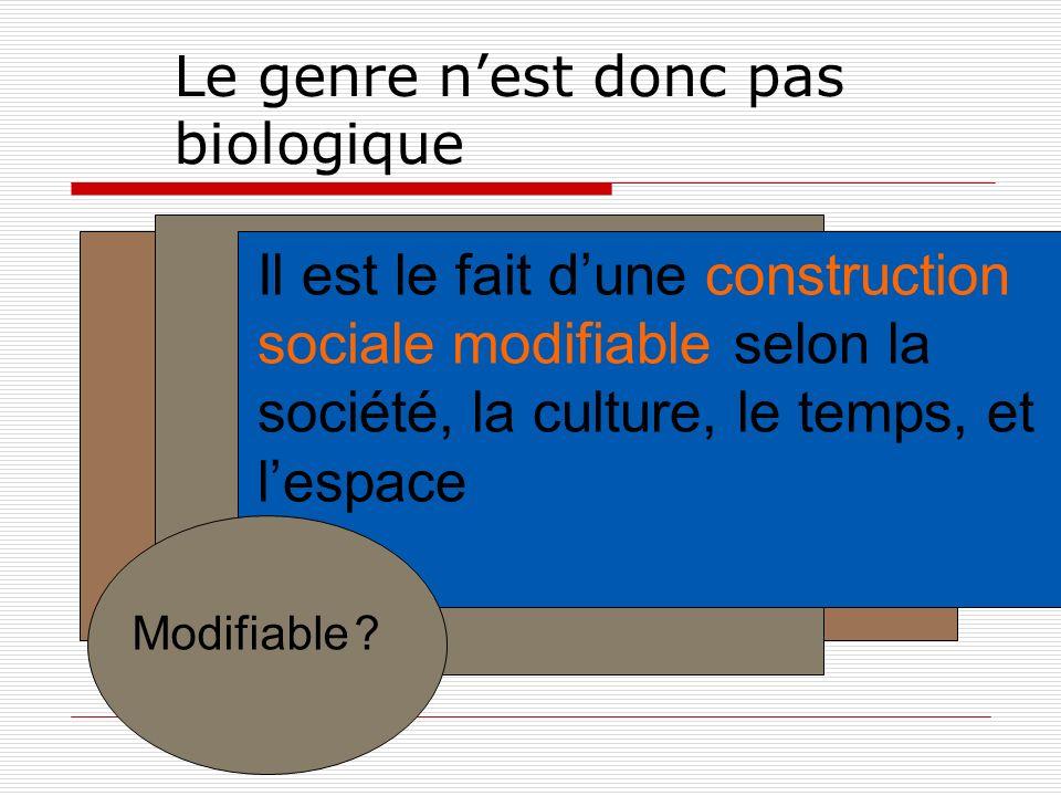 Le genre nest donc pas biologique Il est le fait dune construction sociale modifiable selon la société, la culture, le temps, et lespace Modifiable ?