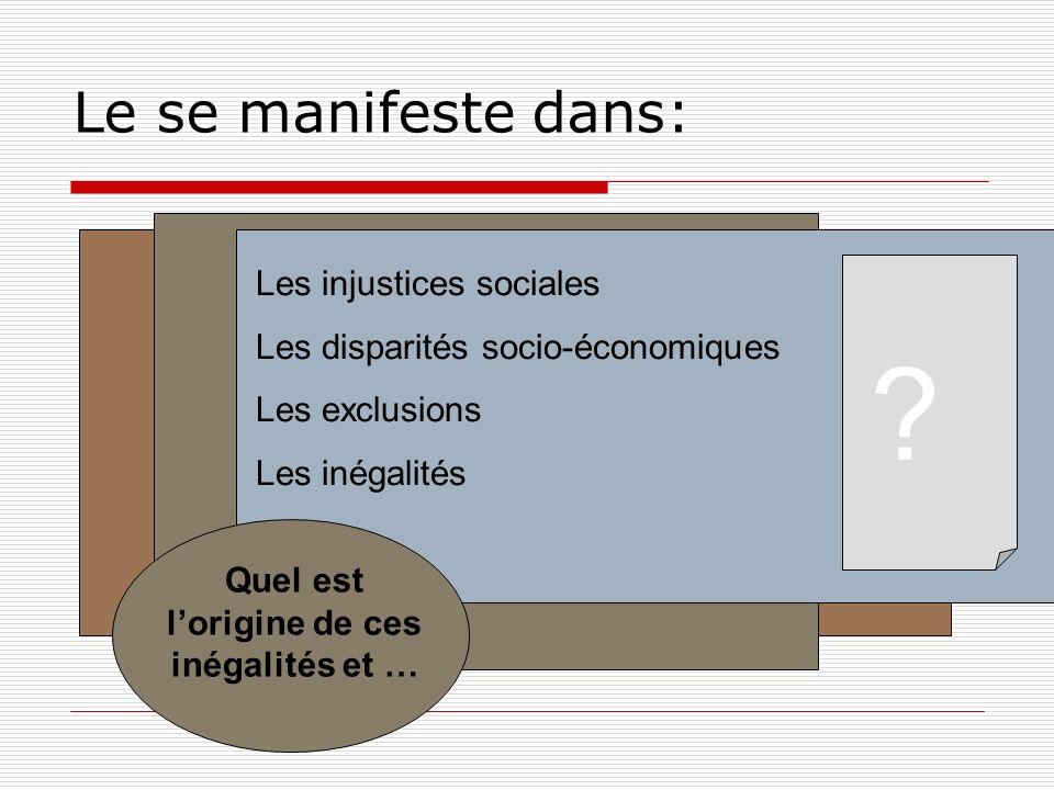 Le se manifeste dans: Les injustices sociales Les disparités socio-économiques Les exclusions Les inégalités Quel est lorigine de ces inégalités et … ?