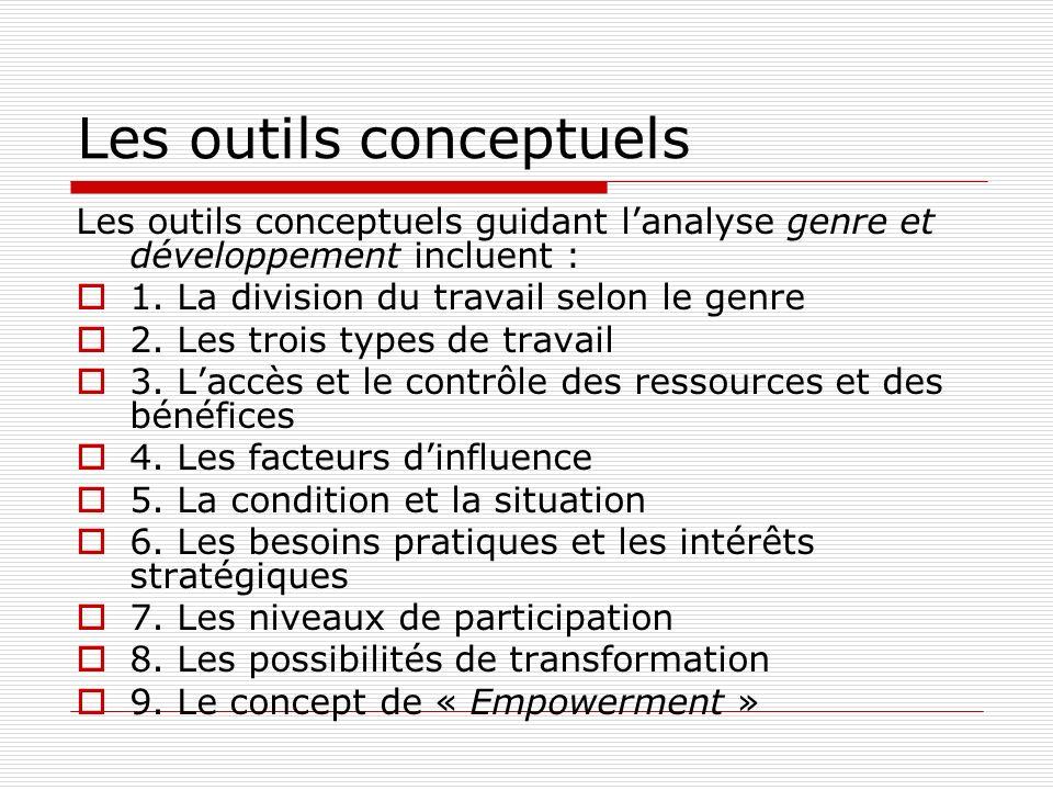 Les outils conceptuels Les outils conceptuels guidant lanalyse genre et développement incluent : 1.