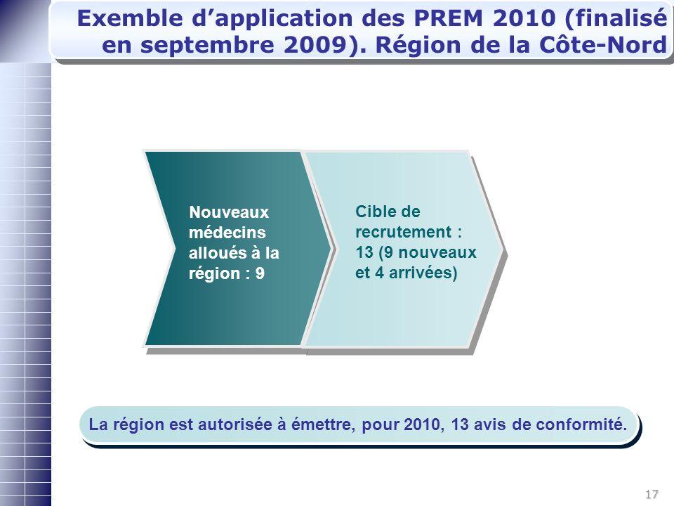 17 La région est autorisée à émettre, pour 2010, 13 avis de conformité.